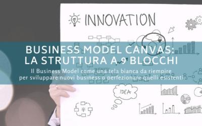 Business model canvas: cos'è e a cosa serve?